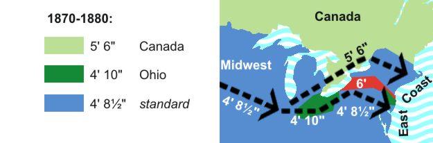 """Percorso del grano su ferrovia, dal """"Midwest"""" alla costa orientale (1870-1880)"""