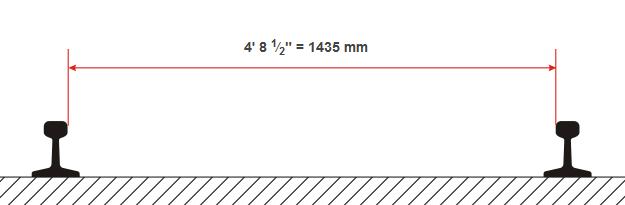 stephenson-gauge