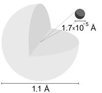 Atomo di idrogeno