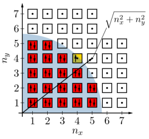 Aufbau_Principle_2D_(39_Electrons)