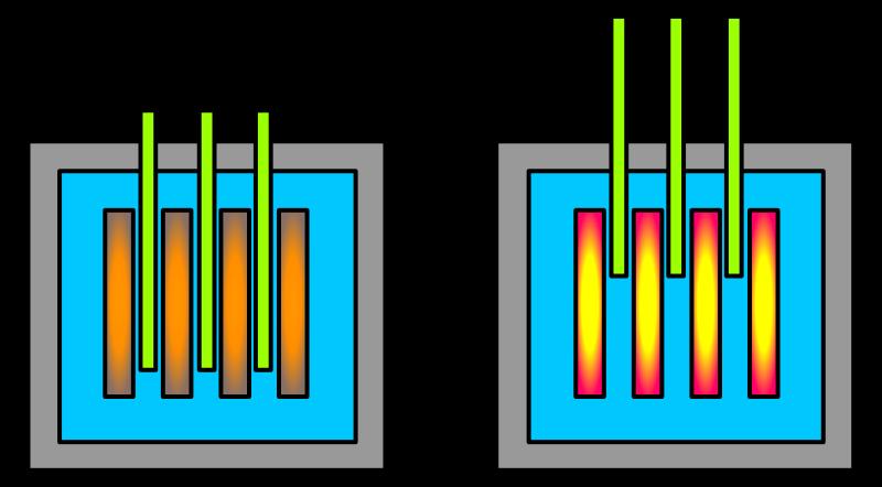 barre-di-controllo