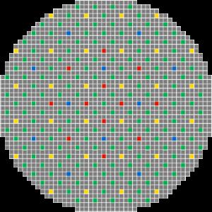 rbmk-pattern