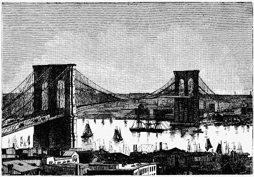 Brooklyn Bridge 1890 from Harper's
