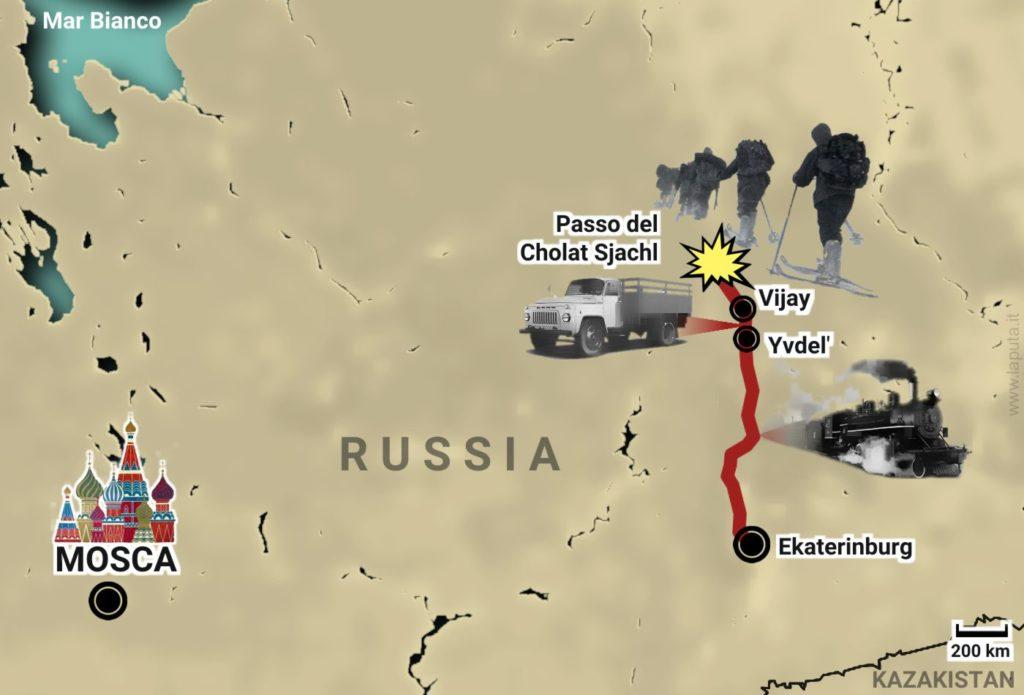 La spedizione Djatlov