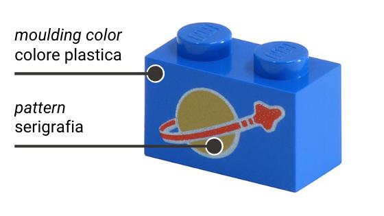"""mattoncino lego 2x1 con stampa """"spazio"""""""