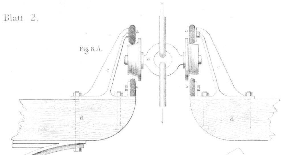 Dettaglio della rotaia
